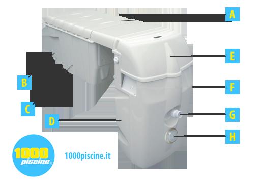 MX18 blocco filtrante & attrezzatura standard