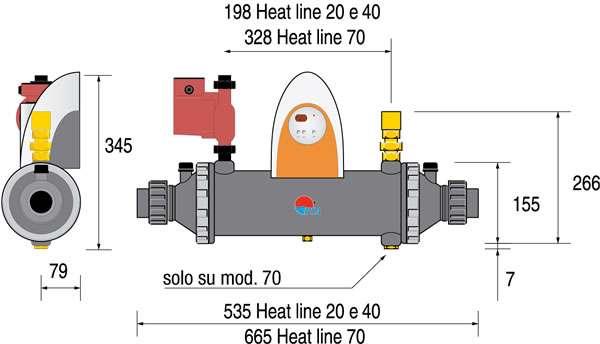 zodiac heat line plus dimensioni